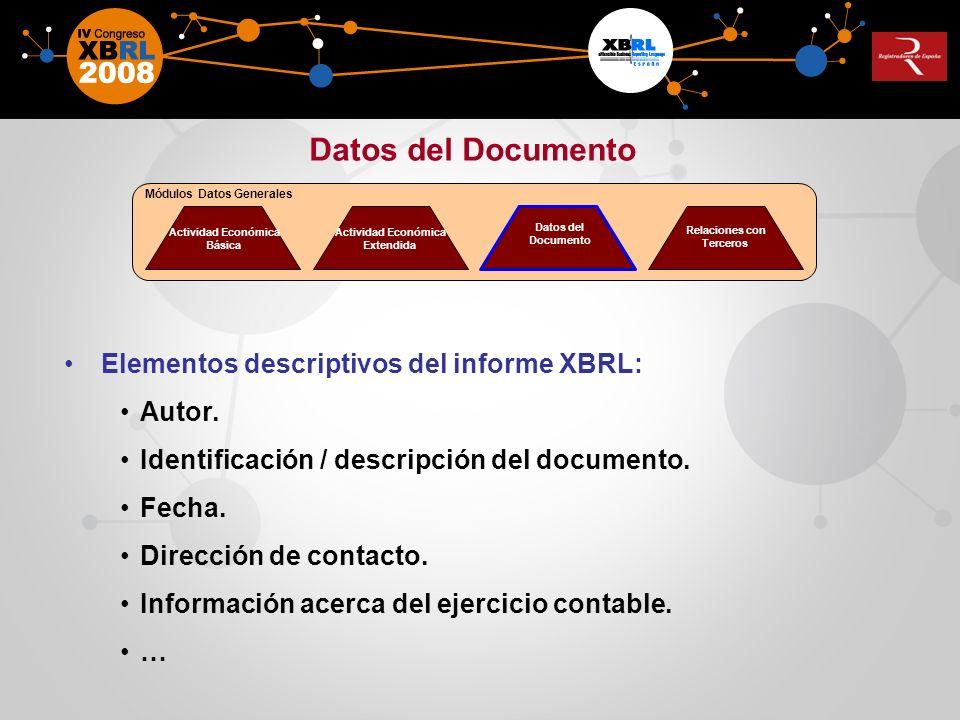 Datos del Documento Elementos descriptivos del informe XBRL: Autor.