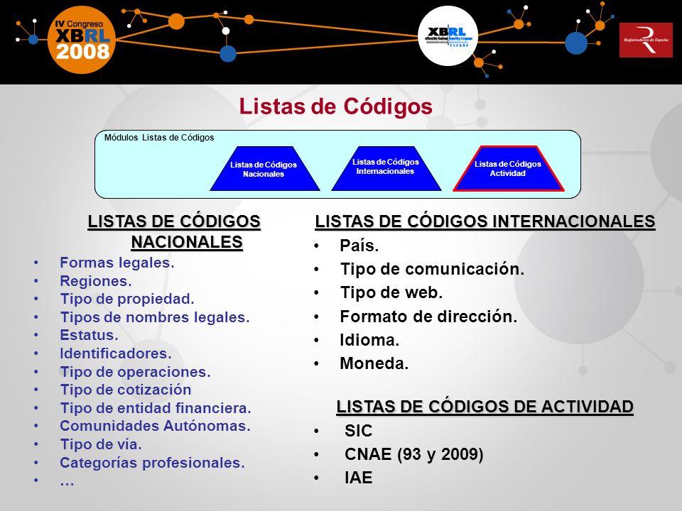 Listas de Códigos LISTAS DE CÓDIGOS NACIONALES