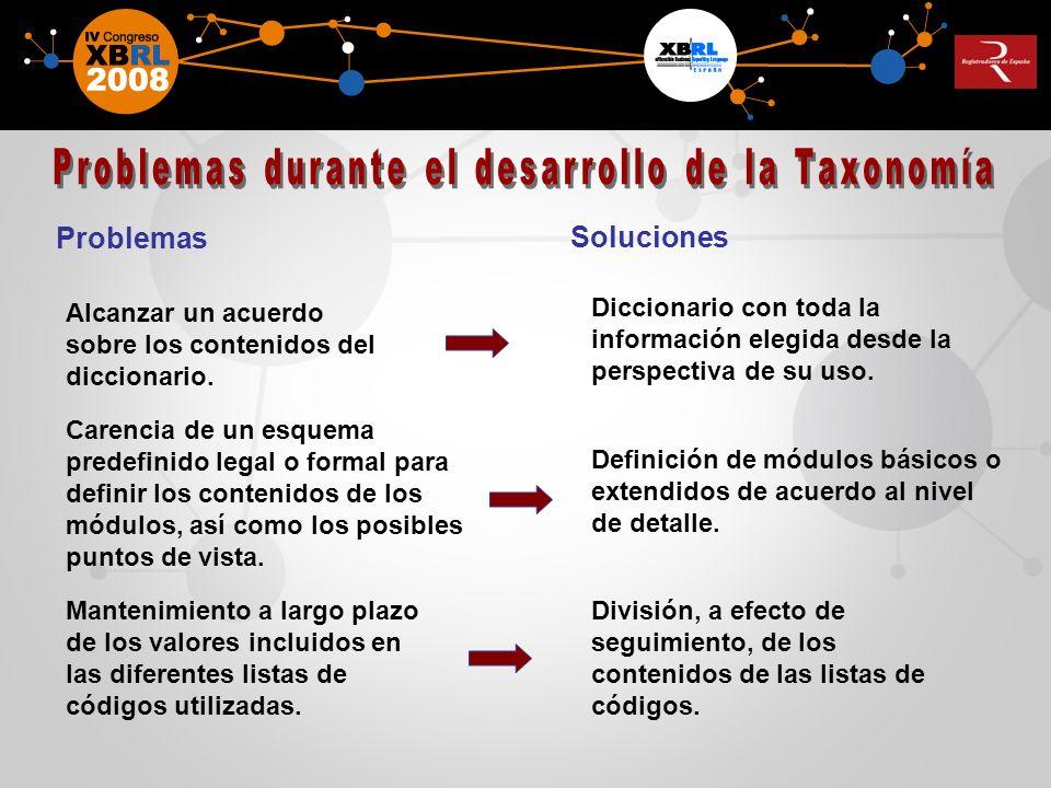 Problemas durante el desarrollo de la Taxonomía