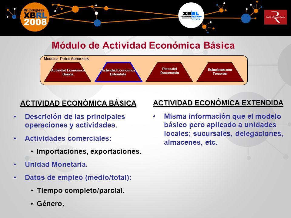 Módulo de Actividad Económica Básica