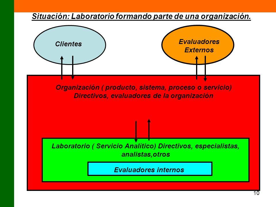 Situación: Laboratorio formando parte de una organización.