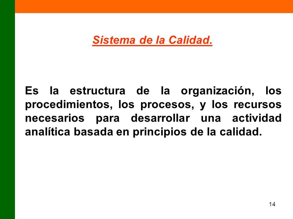 Sistema de la Calidad.