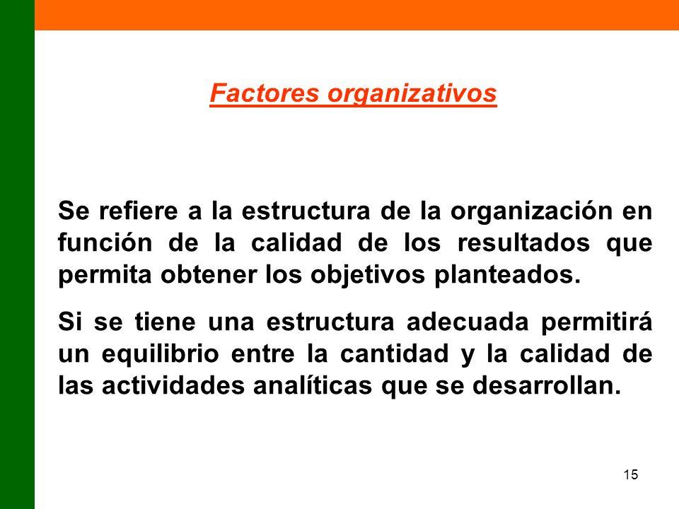 Factores organizativos