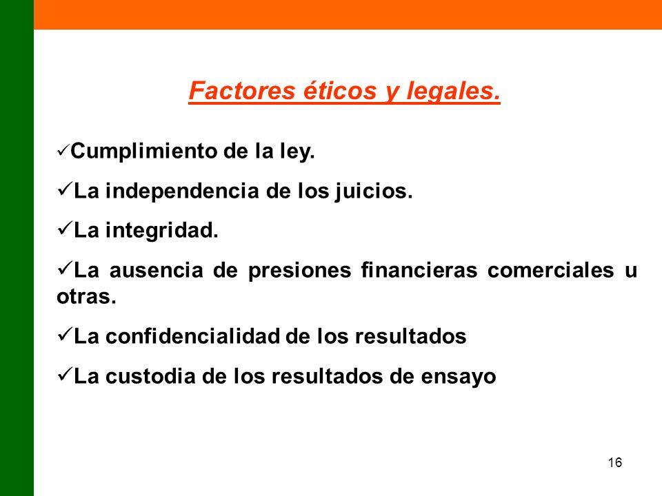 Factores éticos y legales.
