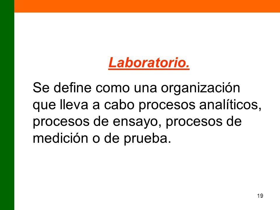 Laboratorio.Se define como una organización que lleva a cabo procesos analíticos, procesos de ensayo, procesos de medición o de prueba.