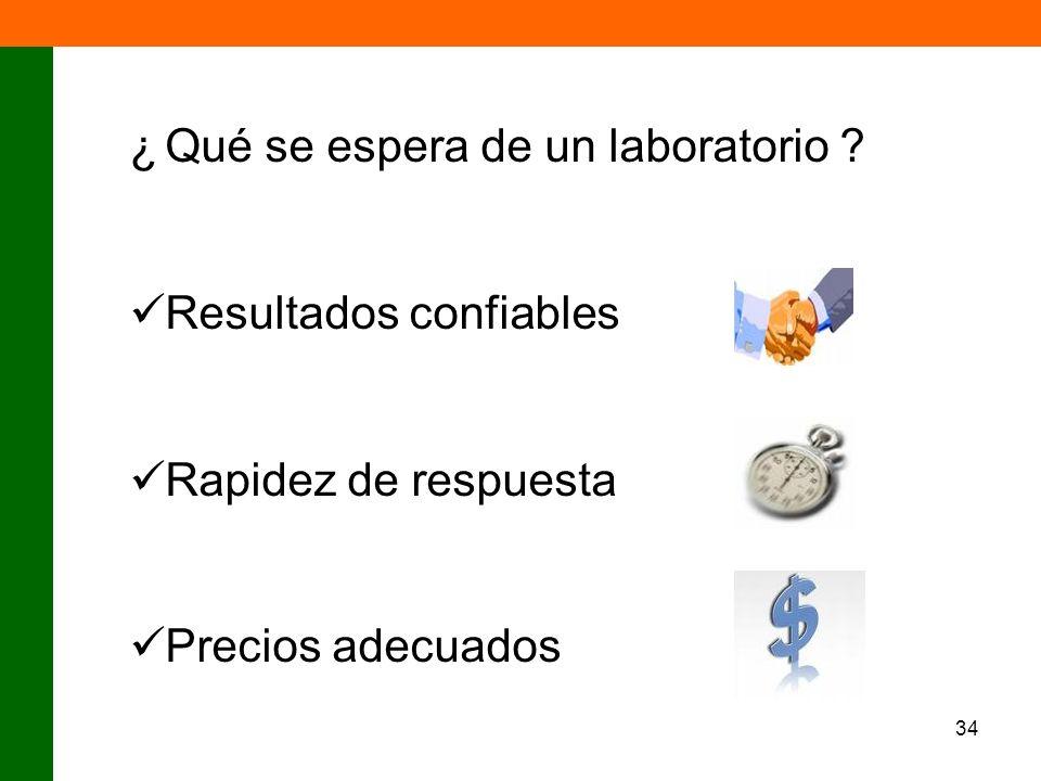 ¿ Qué se espera de un laboratorio