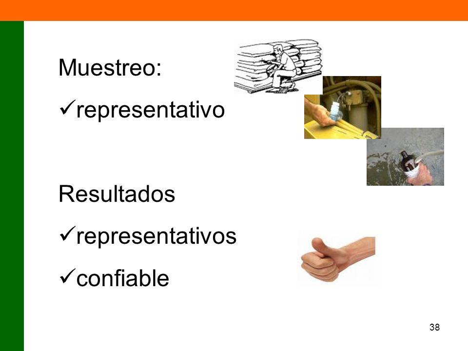 Muestreo: representativo Resultados representativos confiable