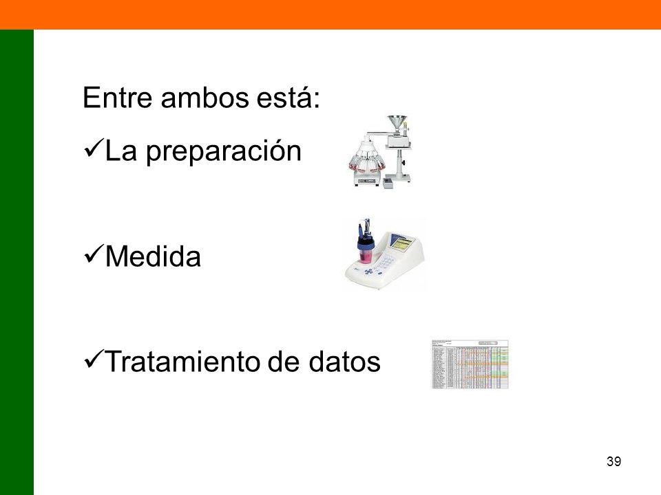 Entre ambos está: La preparación Medida Tratamiento de datos