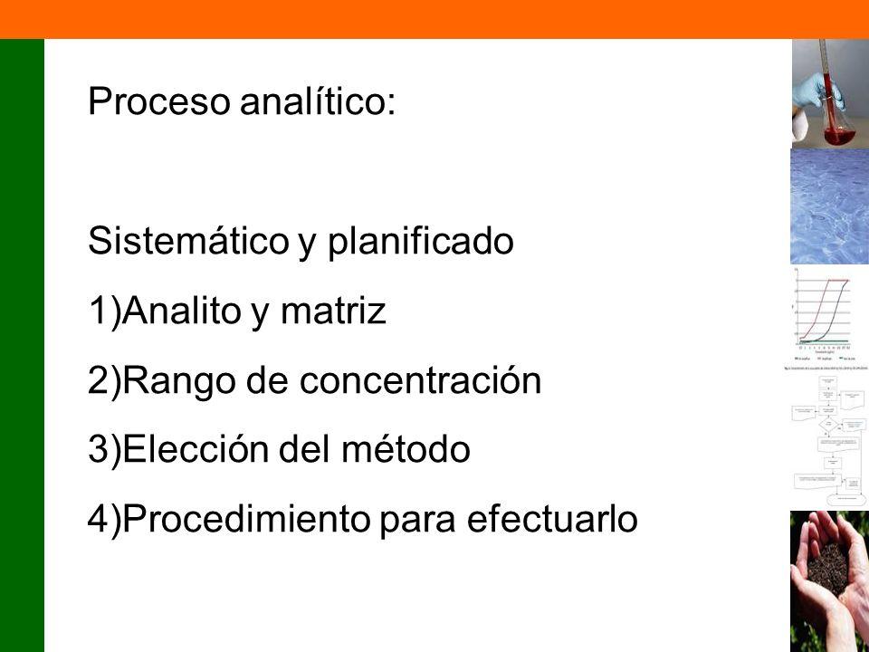 Proceso analítico: Sistemático y planificado. Analito y matriz. Rango de concentración. Elección del método.