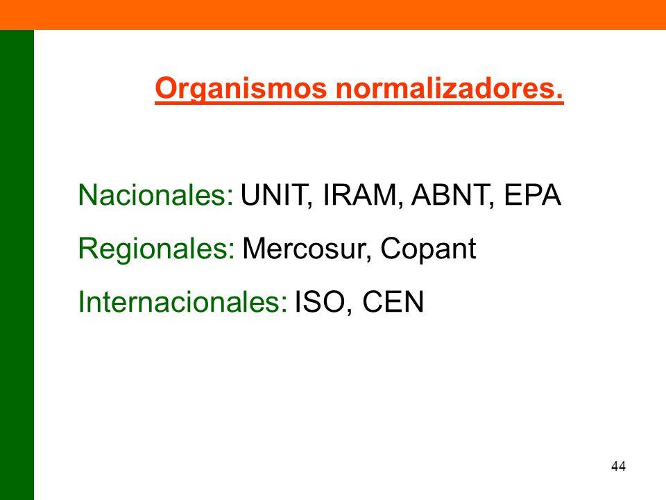 Organismos normalizadores.