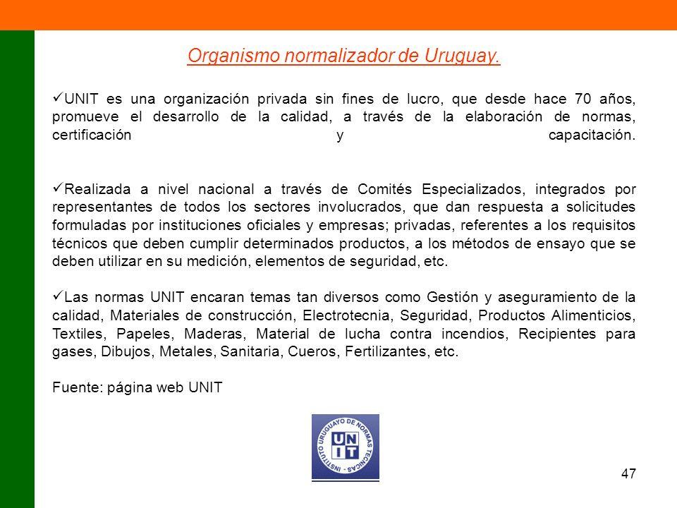 Organismo normalizador de Uruguay.
