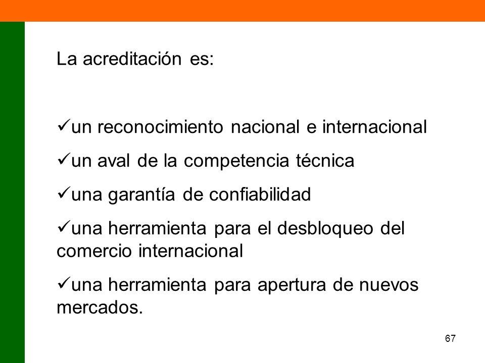 La acreditación es:un reconocimiento nacional e internacional. un aval de la competencia técnica. una garantía de confiabilidad.
