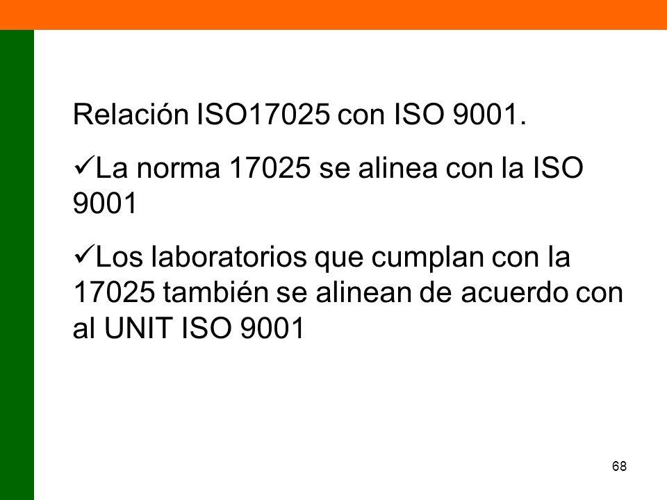 Relación ISO17025 con ISO 9001.La norma 17025 se alinea con la ISO 9001.