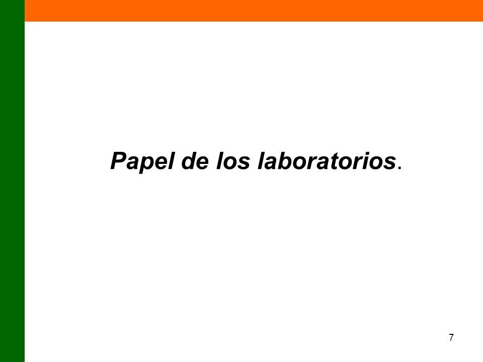 Papel de los laboratorios.