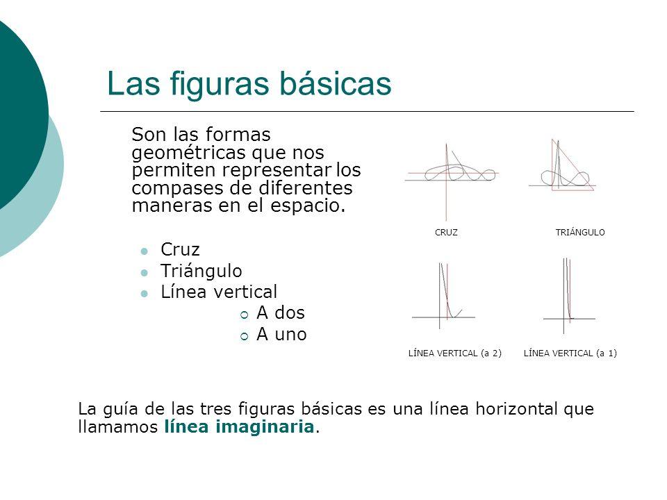 Las figuras básicas Cruz Triángulo Línea vertical A dos A uno