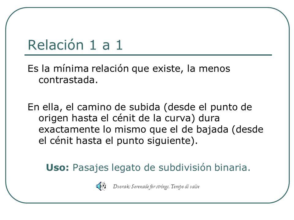 Uso: Pasajes legato de subdivisión binaria.