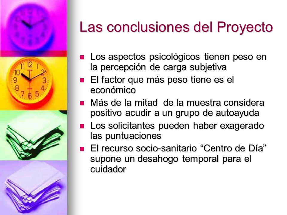 Las conclusiones del Proyecto