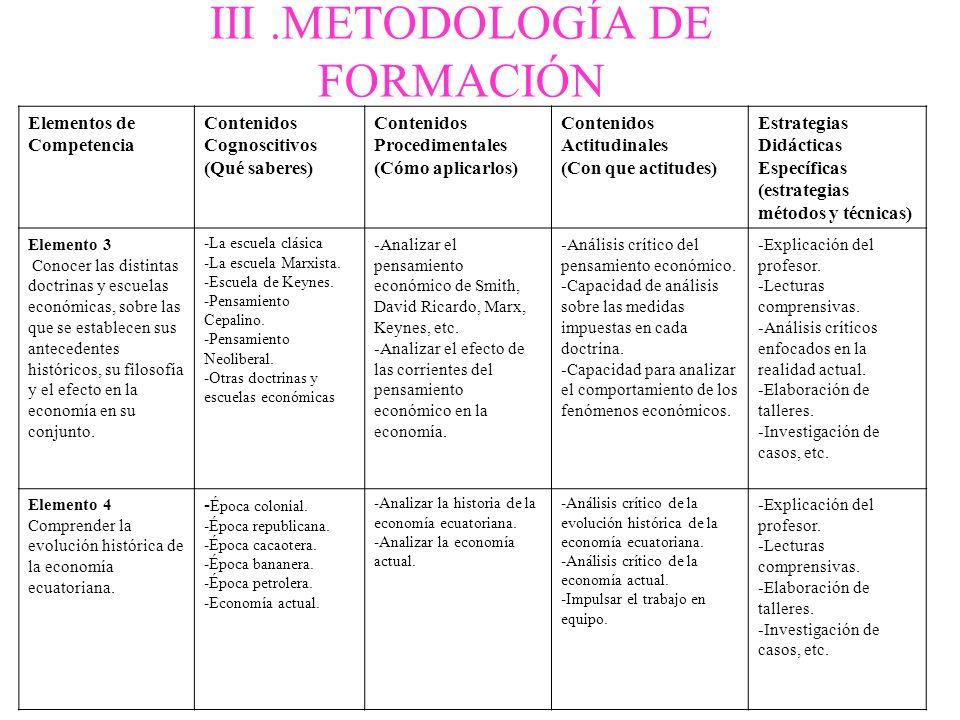 III .METODOLOGÍA DE FORMACIÓN