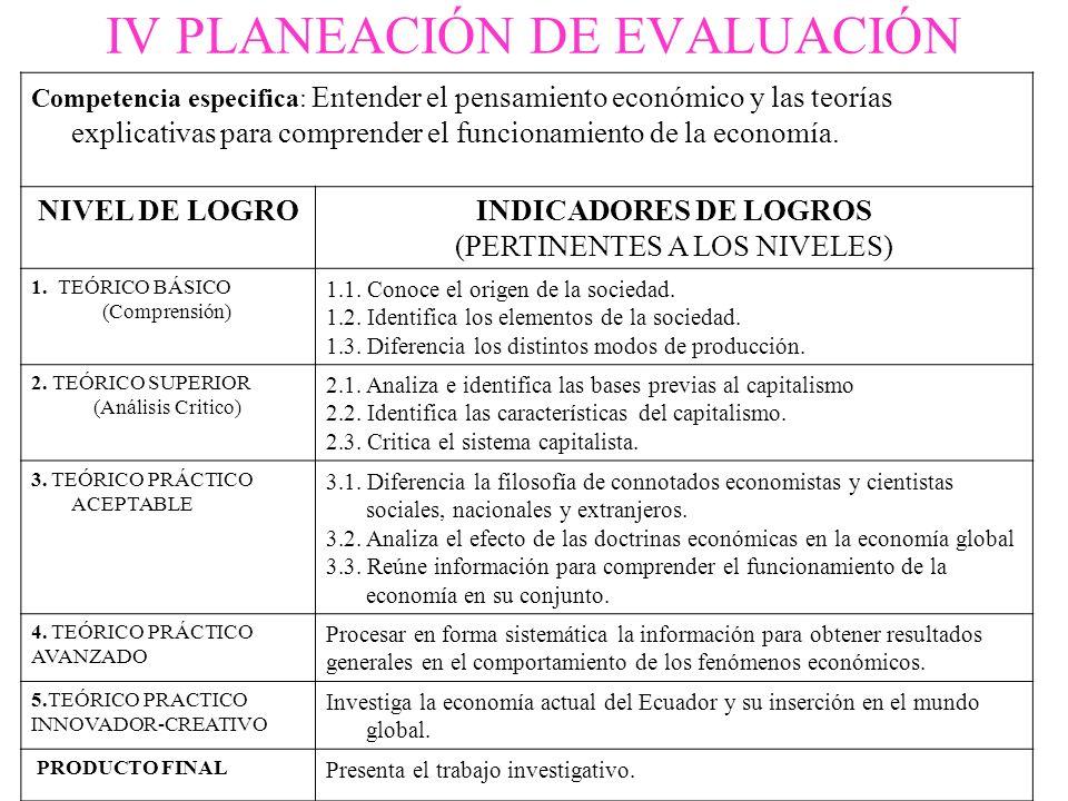 IV PLANEACIÓN DE EVALUACIÓN