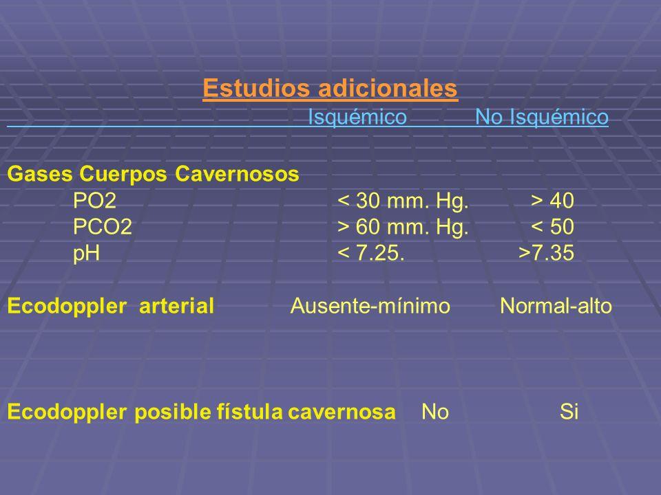 Estudios adicionales Gases Cuerpos Cavernosos