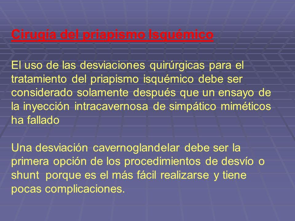 Cirugía del priapismo Isquémico