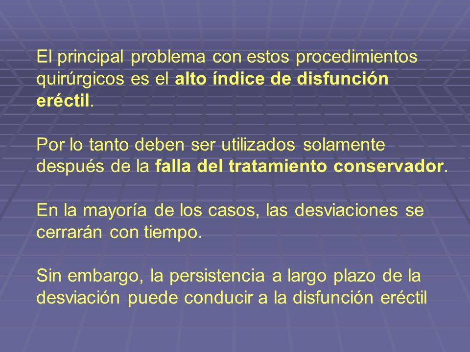 El principal problema con estos procedimientos quirúrgicos es el alto índice de disfunción eréctil.