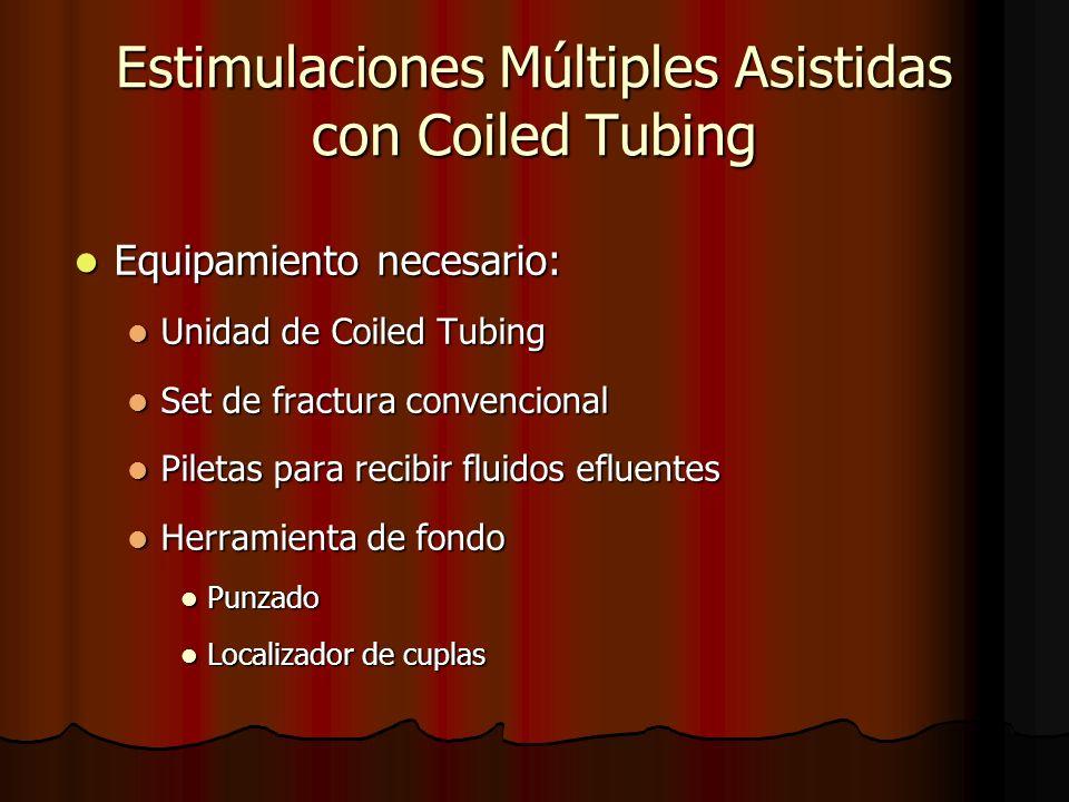 Estimulaciones Múltiples Asistidas con Coiled Tubing