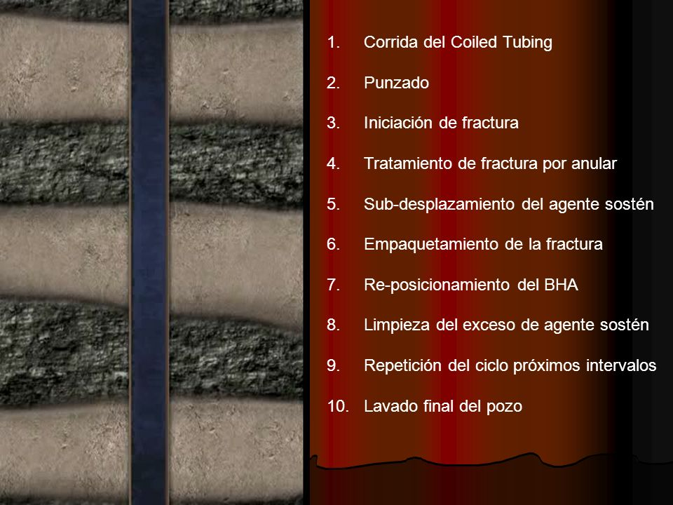 Corrida del Coiled Tubing