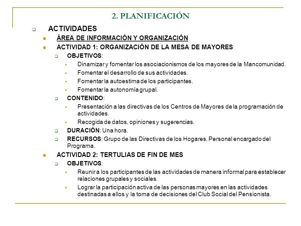 2. PLANIFICACIÓN ACTIVIDADES ÁREA DE INFORMACIÓN Y ORGANIZACIÓN