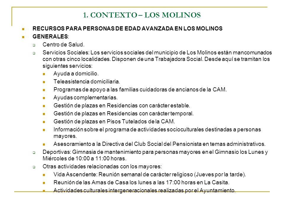1. CONTEXTO – LOS MOLINOS RECURSOS PARA PERSONAS DE EDAD AVANZADA EN LOS MOLINOS. GENERALES: Centro de Salud.