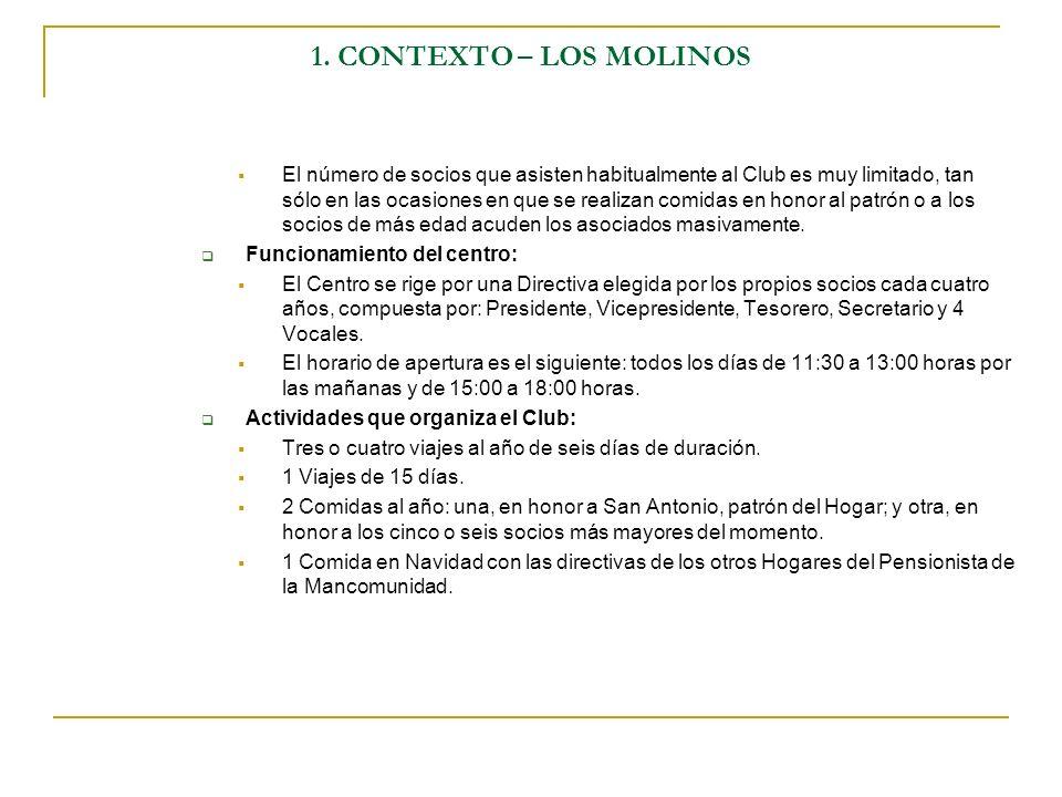 1. CONTEXTO – LOS MOLINOS