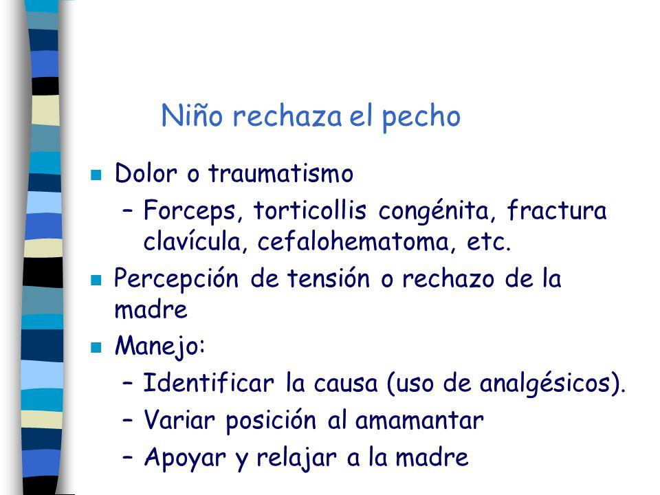 Niño rechaza el pecho Dolor o traumatismo