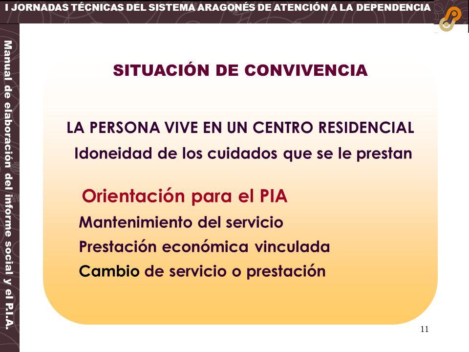 SITUACIÓN DE CONVIVENCIA LA PERSONA VIVE EN UN CENTRO RESIDENCIAL