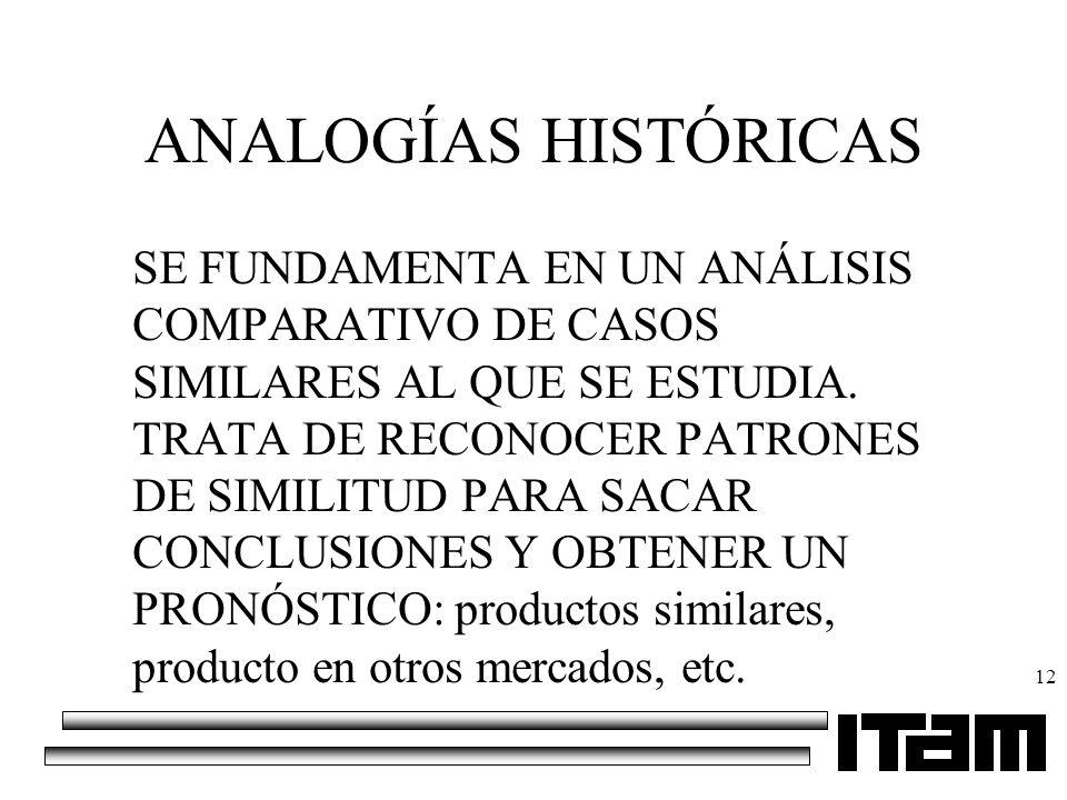 ANALOGÍAS HISTÓRICAS