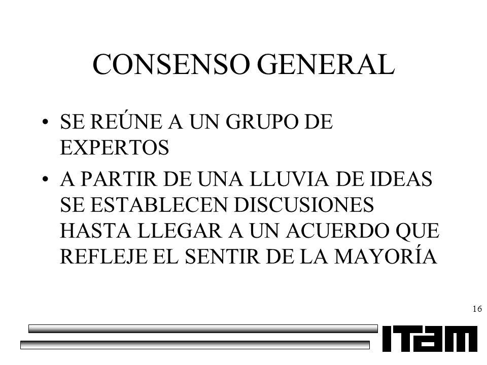 CONSENSO GENERAL SE REÚNE A UN GRUPO DE EXPERTOS