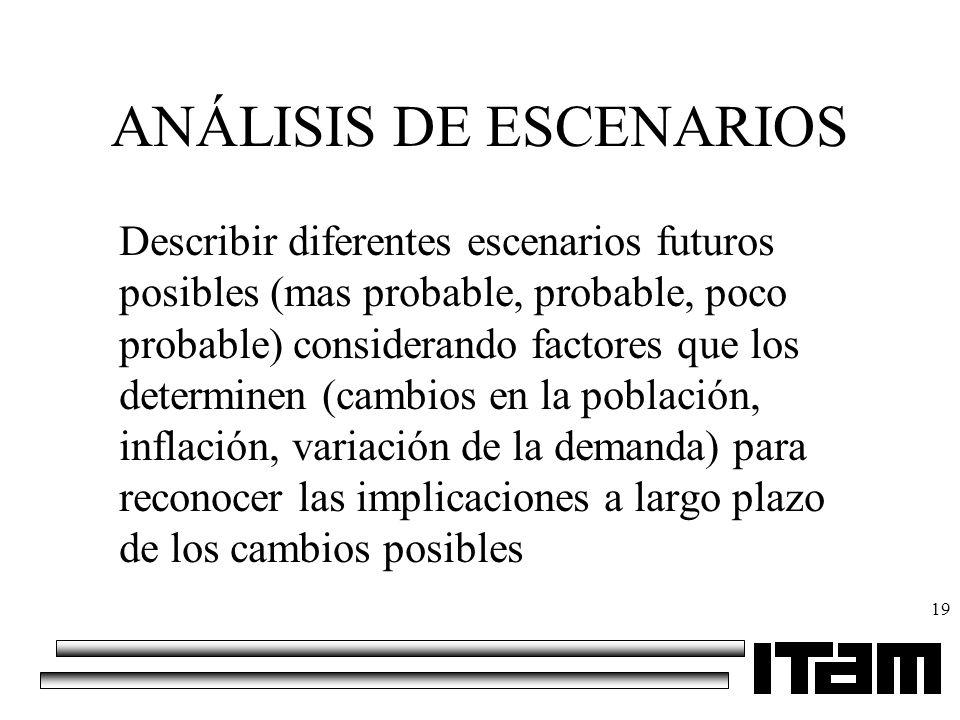 ANÁLISIS DE ESCENARIOS