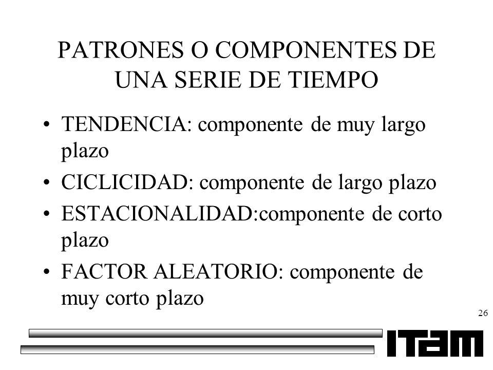 PATRONES O COMPONENTES DE UNA SERIE DE TIEMPO