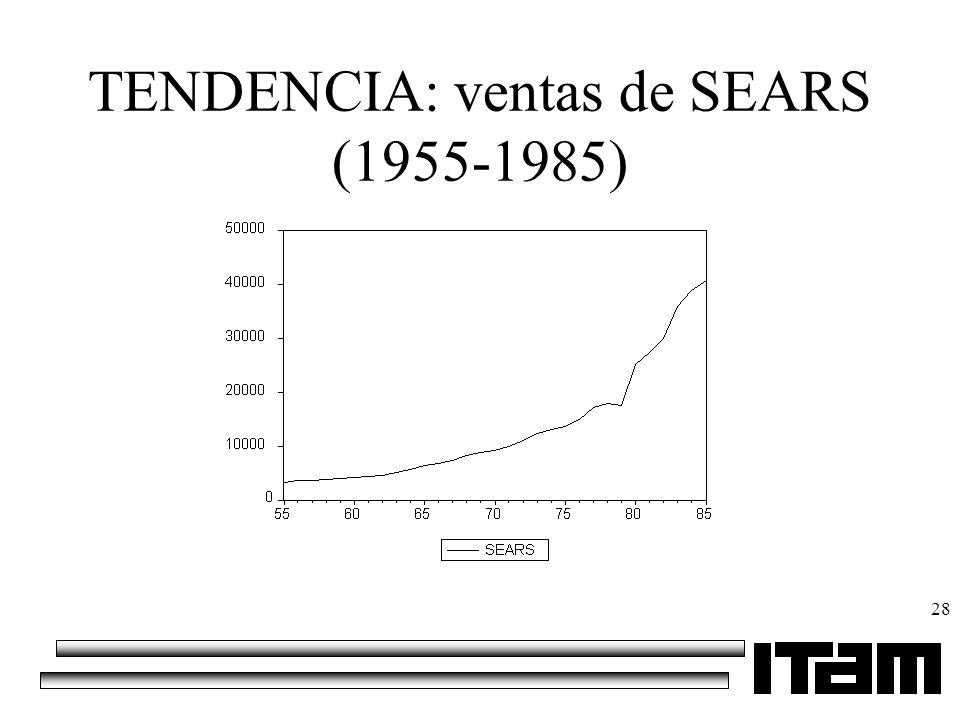 TENDENCIA: ventas de SEARS (1955-1985)