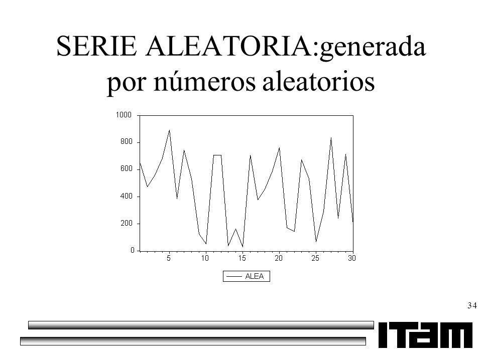 SERIE ALEATORIA:generada por números aleatorios