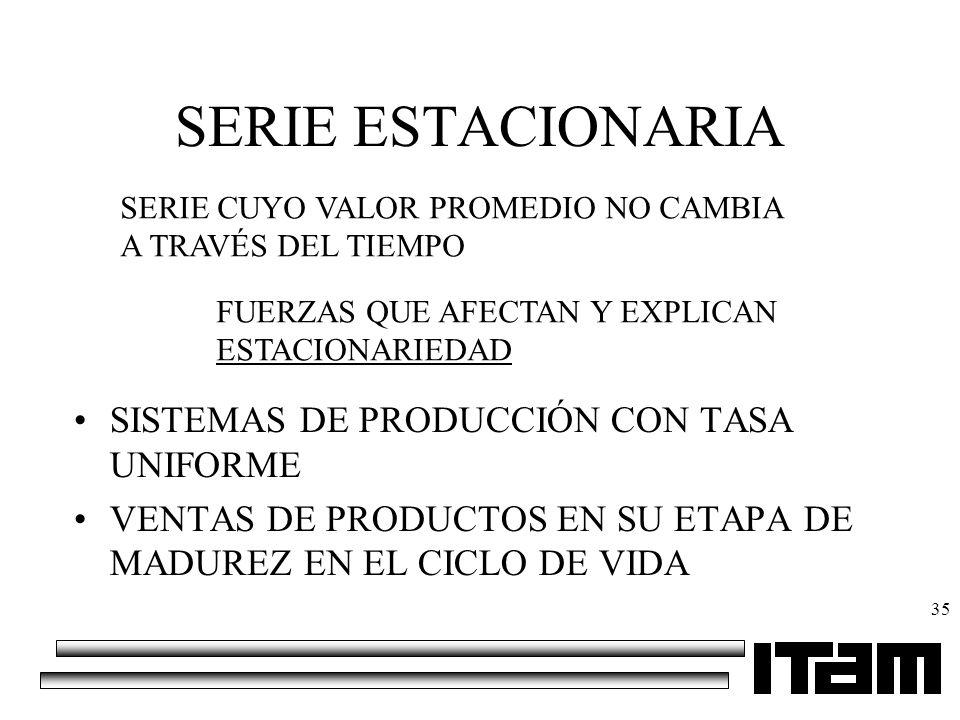 SERIE ESTACIONARIA SISTEMAS DE PRODUCCIÓN CON TASA UNIFORME