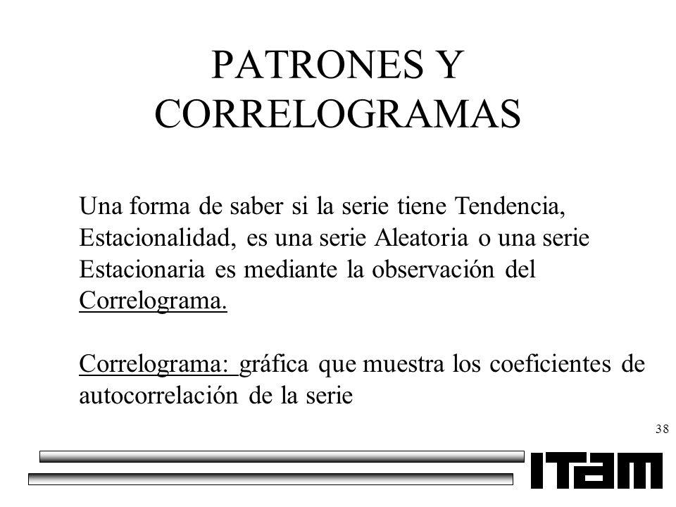 PATRONES Y CORRELOGRAMAS
