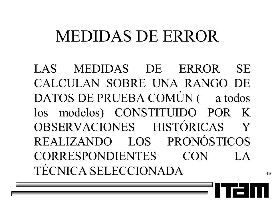 MEDIDAS DE ERROR