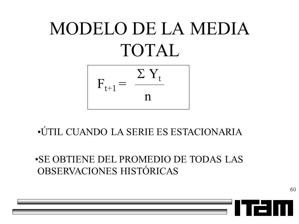 MODELO DE LA MEDIA TOTAL
