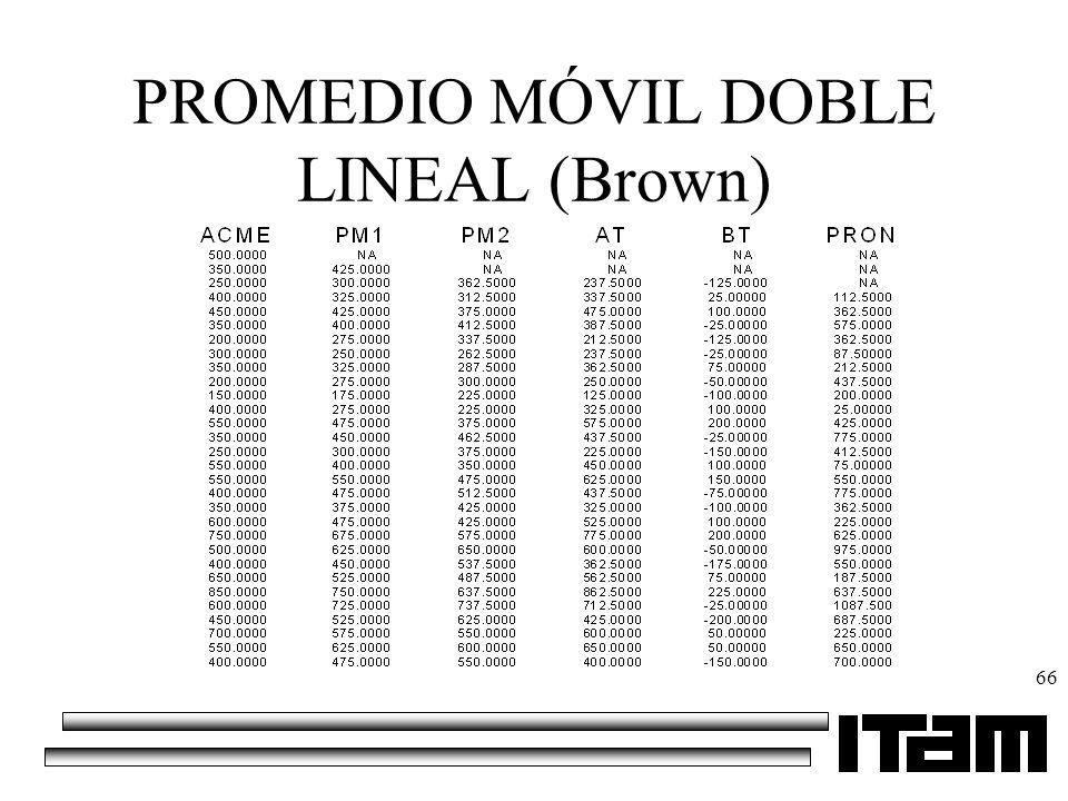PROMEDIO MÓVIL DOBLE LINEAL (Brown)
