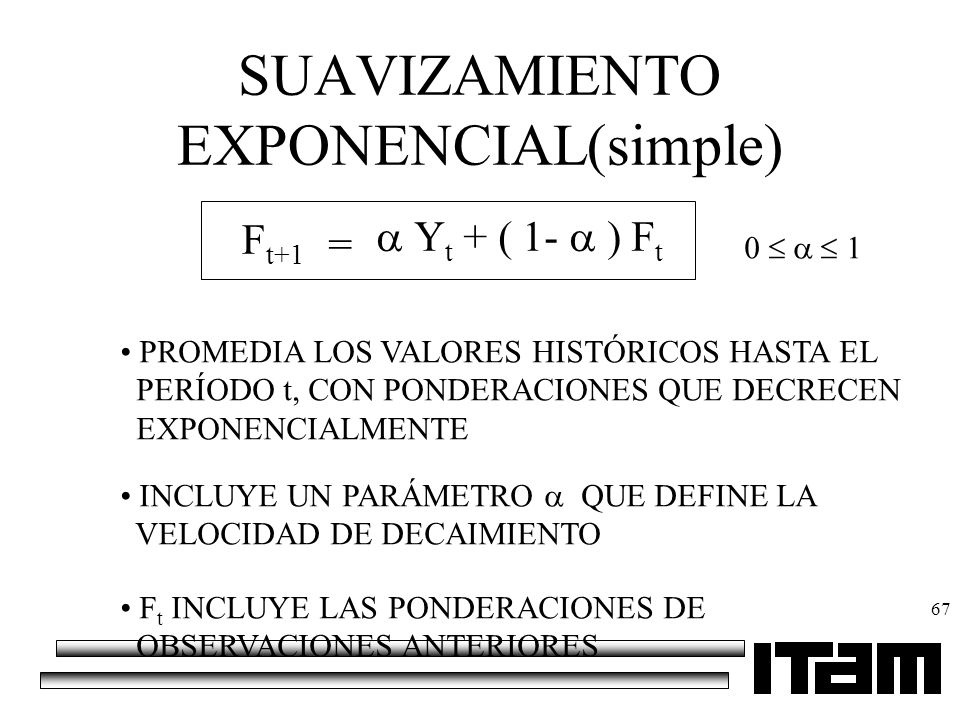 SUAVIZAMIENTO EXPONENCIAL(simple)
