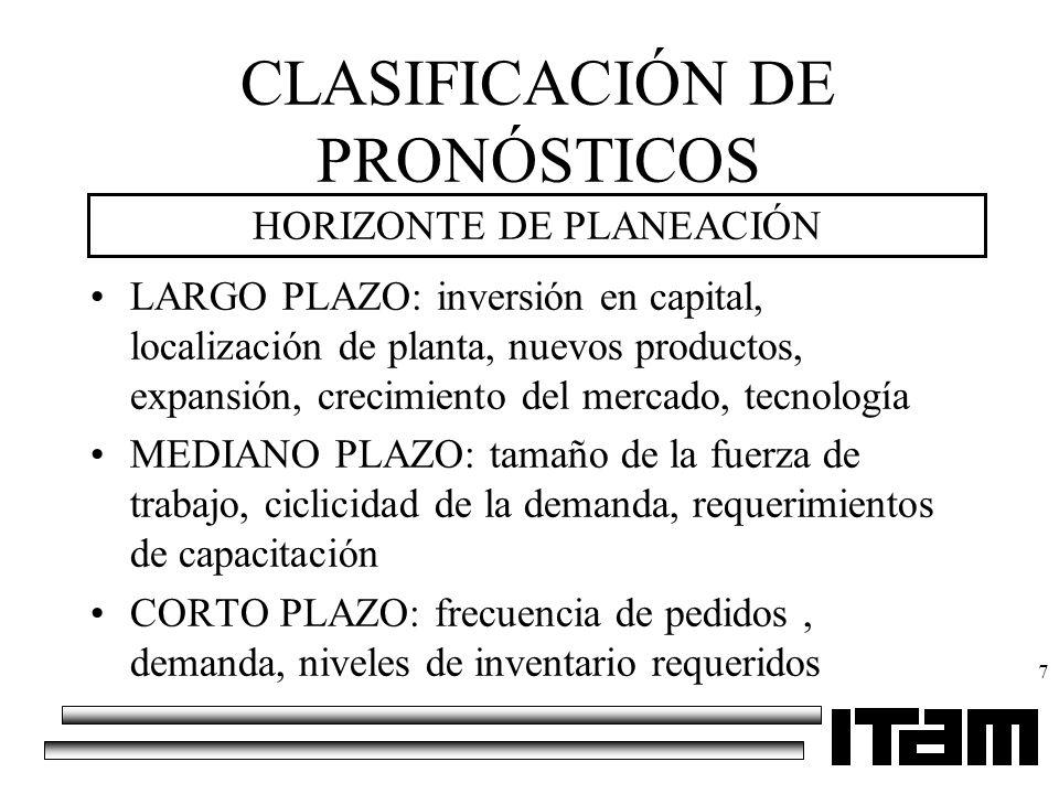 CLASIFICACIÓN DE PRONÓSTICOS