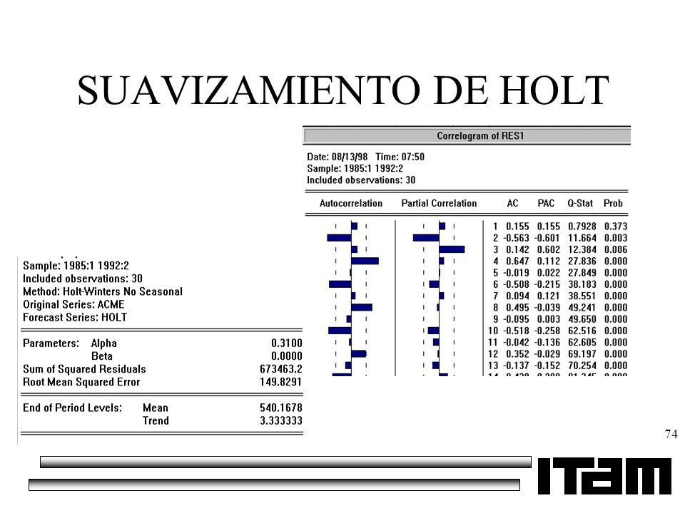 SUAVIZAMIENTO DE HOLT