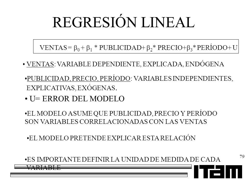 REGRESIÓN LINEAL U= ERROR DEL MODELO