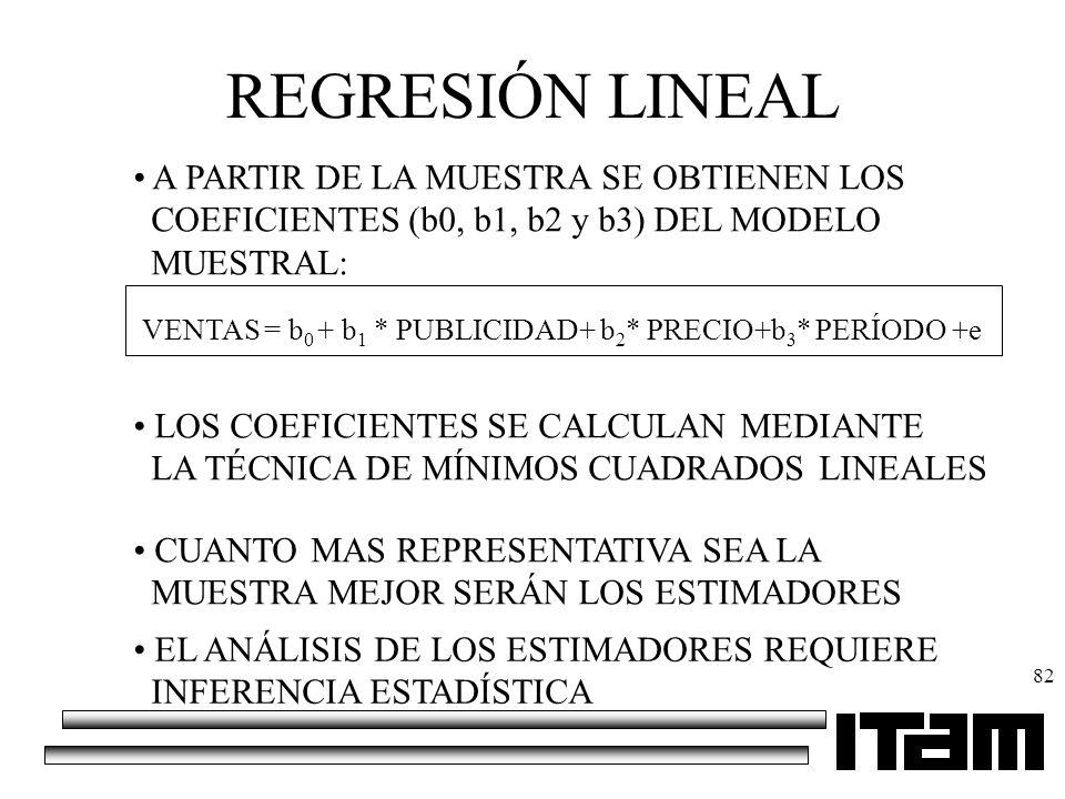 REGRESIÓN LINEAL A PARTIR DE LA MUESTRA SE OBTIENEN LOS