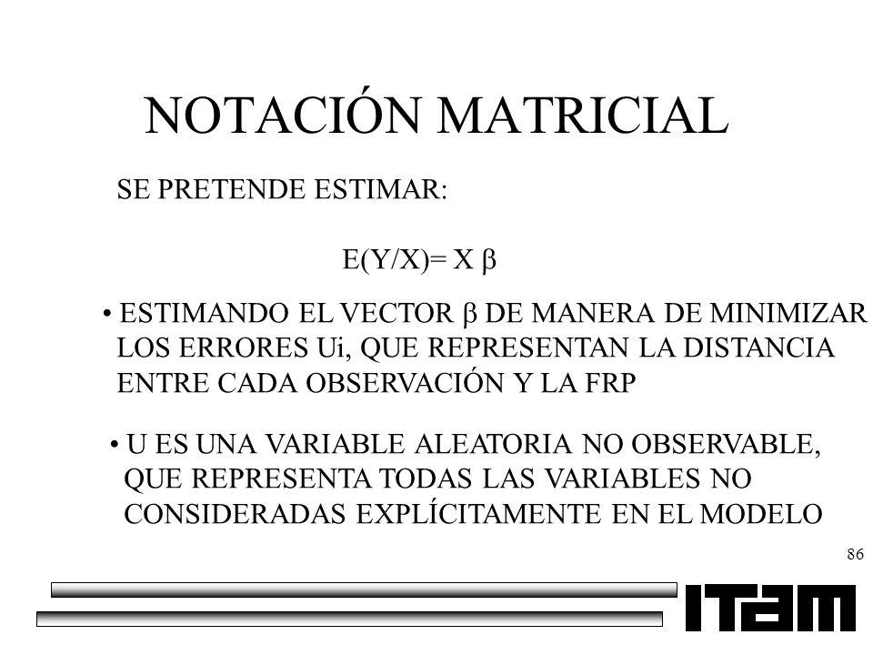 NOTACIÓN MATRICIAL SE PRETENDE ESTIMAR: E(Y/X)= X 